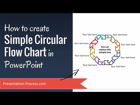 How to Create SIMPLE Circular Flow Chart in PowerPoint