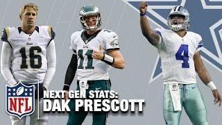 One Stat That Separates Dak Prescott from Carson Wentz & Jared Goff   Next Gen Stats   NFL NOW