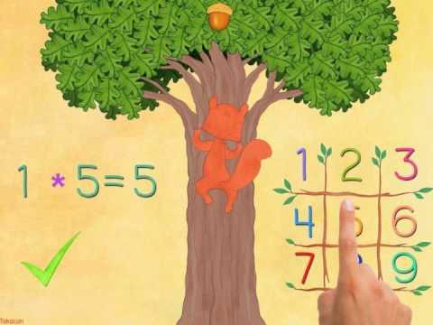 Tables de multiplication pour enfants - iPad , iPhone , Mac