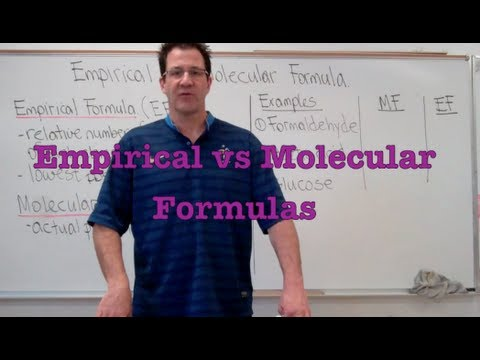 Empirical vs Molecular Formula for Chemical Compounds