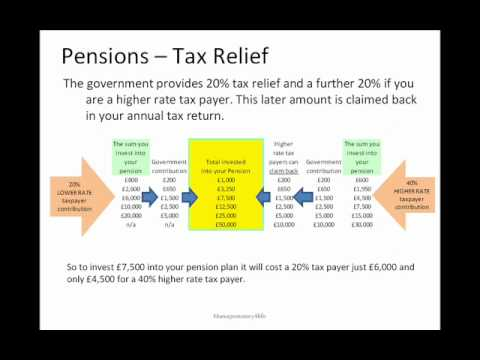 Pensions and Annuities Part 1 - from Managemoney4life