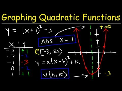 Graphing Quadratic Functions Using a Data Table