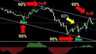 Super Dot Indicator Attach With MT4 For Binary Option And