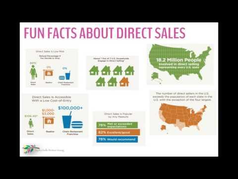 Direct Sales Basics, part 1