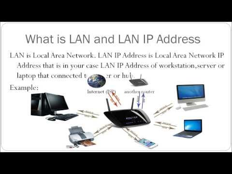 What is LAN: How to find LAN IP address on any Windows PC