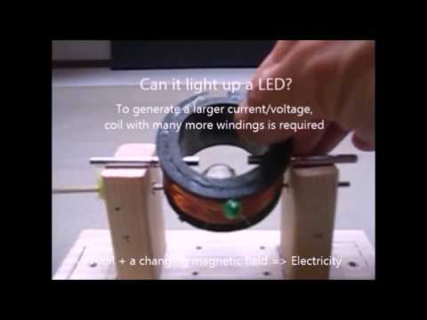 Generating electricity with coil & magnet