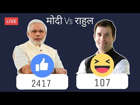 How To Create Facebook Live Polls On Mobile (HINDI)