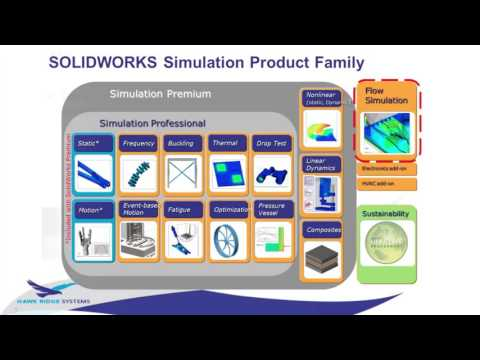 SOLIDWORKS Simulation - Lighting & Consumer Products in SOLIDWORKS Flow Simulation