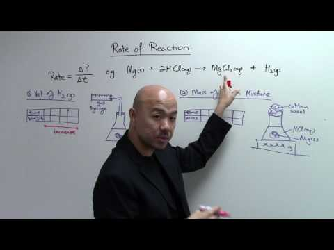O-Level Chemistry: Rate of Reaction Experiment and Rate Graphs