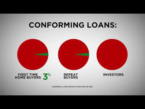 Conventional Loans 2017