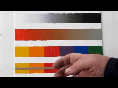 How to Mix Paint: Color Theory: Three Attributes of Color