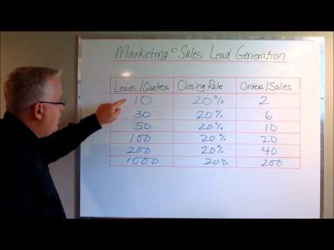 B2B Marketing and Sales: Lead Generation