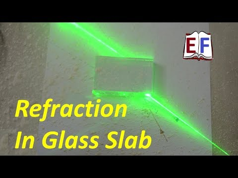 Refraction of Light in Glass Slab using Laser Light : Science Experiment