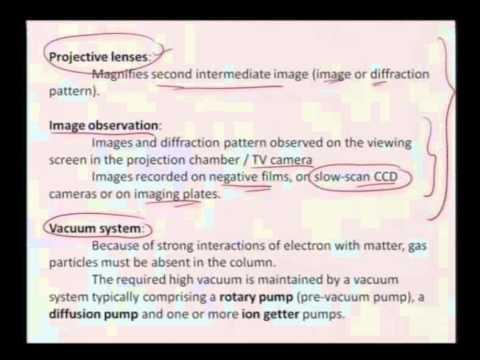 Mod-01 Lec-37 Transmission Electron Microscopy