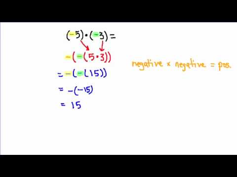 Mult and Divide Integers