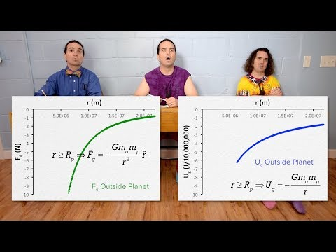 Force of Gravity and Gravitational Potential Energy Functions from Zero to Infinity (APC Mechanics)