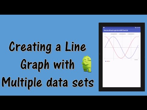 Creating a Line Graph with multiple data sets in Android Studio