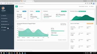harviacode codeigniter crud generator - PakVim net HD Vdieos Portal