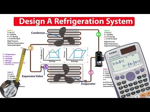 How to DESIGN and ANALYSE a refrigeration system
