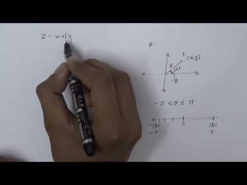 How to Find Argument of Complex Number (Hindi) - Part 1 | NCERT 11 Class Maths