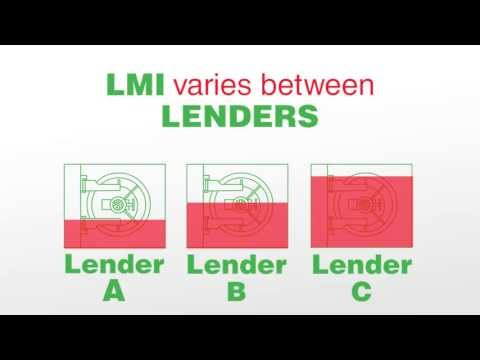 What is lenders mortgage insurance & how to avoid it | Tim Gaspar- Hatch Financial Services