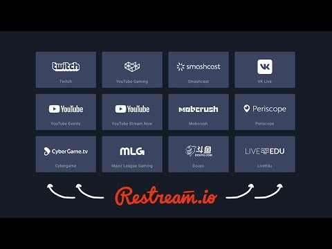 How I Stream to Multiple Platforms with OBS & Restream.io