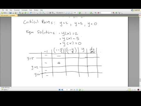 Finding and Classifying Equilibrium Solutions
