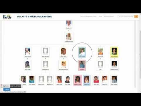 Create Online Family Tree Kerala | My Family Root