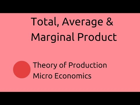 Learn Total, Average, Marginal Product | Production | CA CPT | CS & CMA Foundation | Class 11