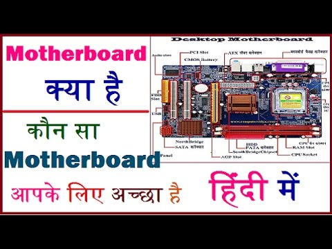 Motherboard in hindi? Motherboard types? computer motherboard hindi india 2017