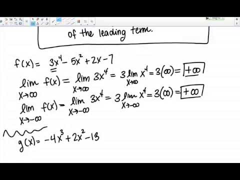 End behavior of polynomials