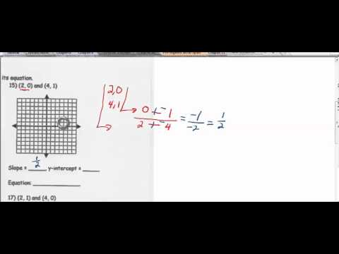 Finding a slope with two order pairs, Writing an Equation in Slope Intercept Form and Graphing