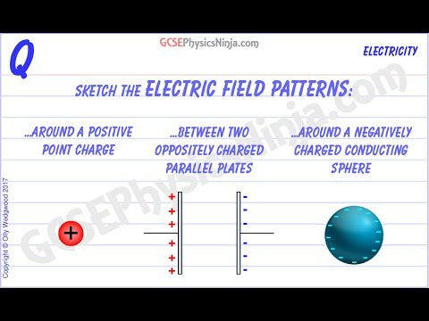 Electric Field Lines and Patterns - Physics Tutorial