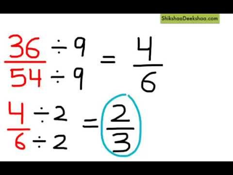 Simplify the Fraction to its lowest term