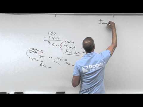 Statement of Cash Flows - Lesson 2