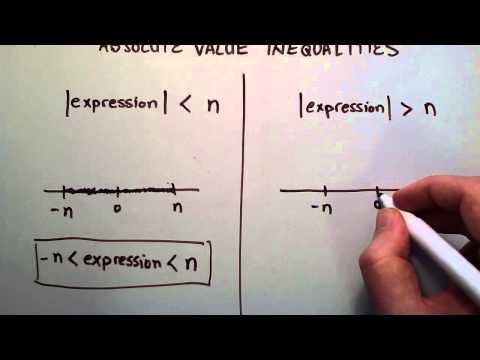 Solutions to Absolute Value Inequalities , Intermediate Algebra , Lesson 50
