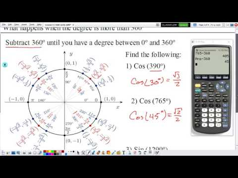 Extending Domain in Unit Circle ( Negative and angles greater than 360 degrees)