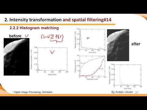2.06 - Histogram Matching: Teknik Lanjut dari Histogram Equalization