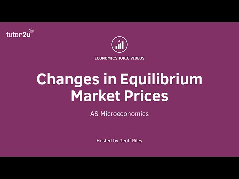 Changes in Equilibrium Prices