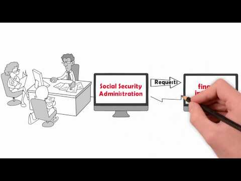 Financial Institutions Can Automate Social Security Administration's Form 4641 Asset Verification.
