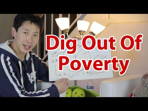 How to Dig Yourself Out of Poverty | BeatTheBush