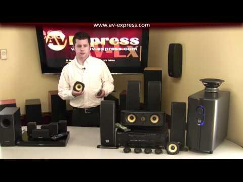 Home Theater Panasonic Review -- SLS Q-Line Gold | AV-Express