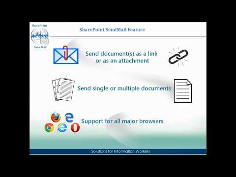 SharePoint Send Mail Feature Overview