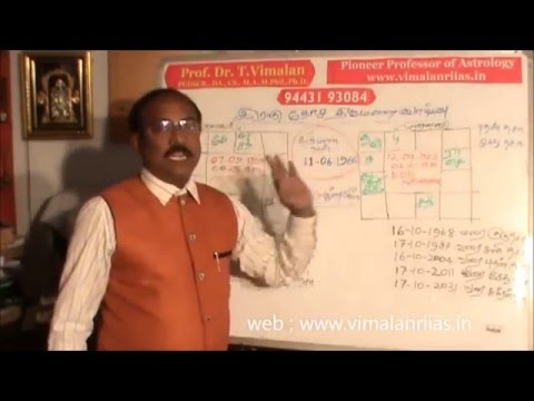 rahu dhosam maried life- marriage matching - astrology predictions  BY Prof .Dr.T.Vimalan