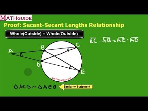 Proof: Secant Secant Lengths Relationship