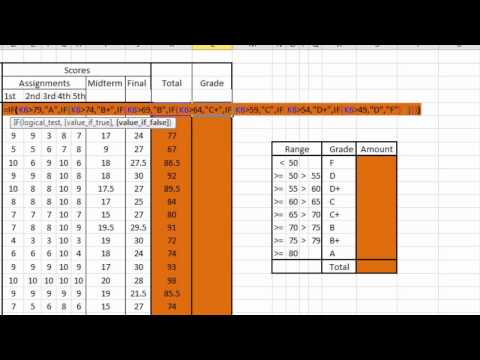 Excel tutorial - How to calculate students grade