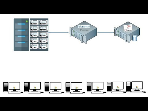 Blue Prism Video Tutorial | 032 | Multi BOT Architecture - overview and setup