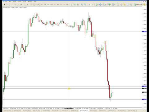 Live Euro Dollar Long Trade 17th April 2013.