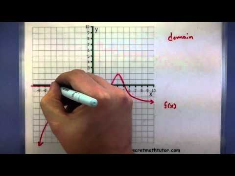 Pre-Calculus - How to find the domain and range of a function using the graph