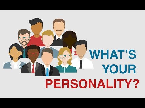 What's Your Personality? -- Personal Style Indicator (PSI)